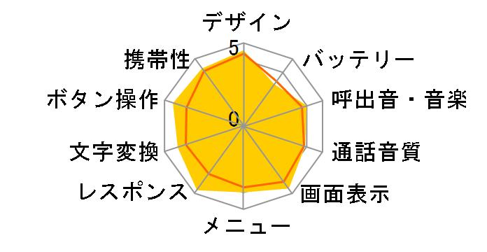 THE PREMIUM7 WATERPROOF SoftBank 004SH