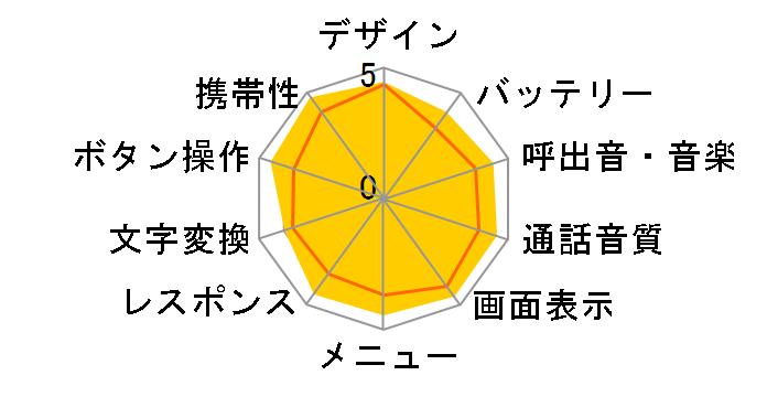 THE PREMIUM9 WATERPROOF 109SH SoftBank