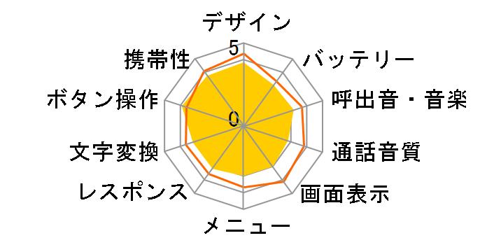 COLOR LIFE3 103P SoftBank