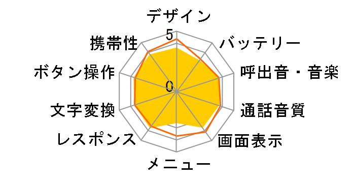 かんたん携帯 108SH SoftBank