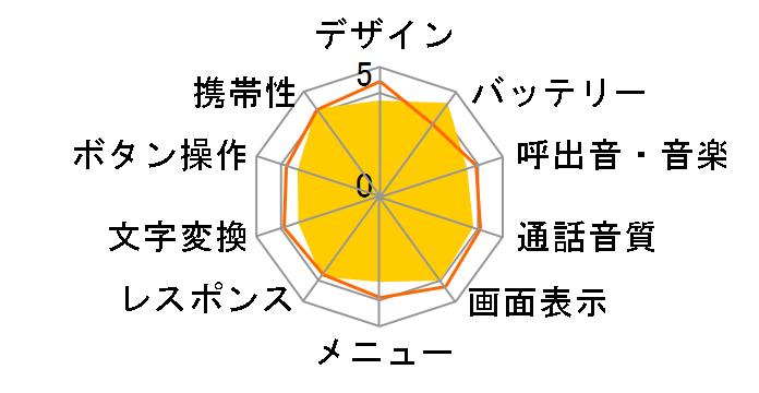 キッズケータイ HW-01G