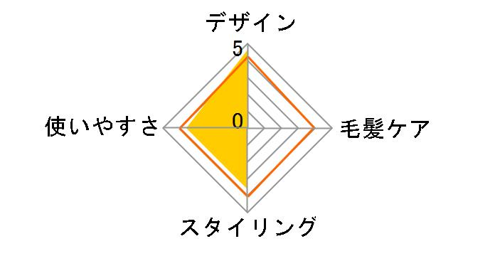 ミタメアップ コンパクトアイロン ミニコテ 3Way EH-HV22