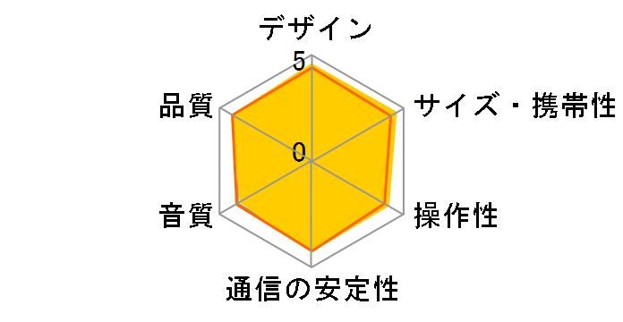 SRS-X11