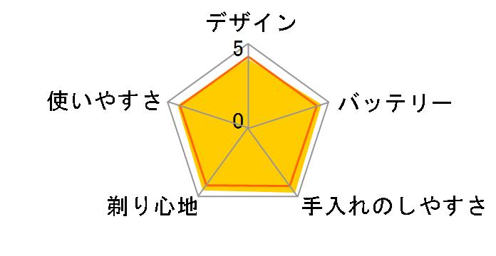 ラムダッシュ ES-CLV7B