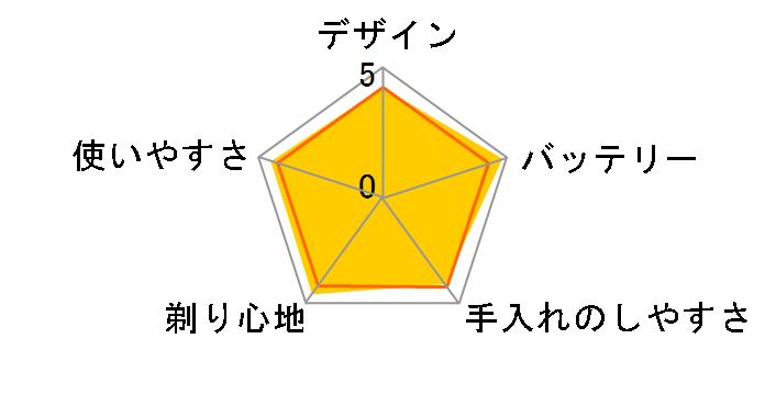 ラムダッシュ ES-CLV5B