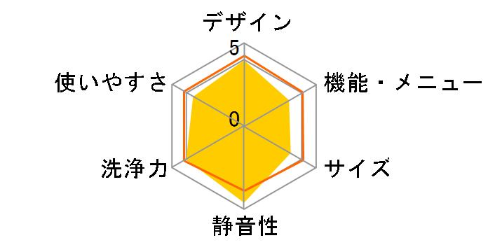 UW-A1