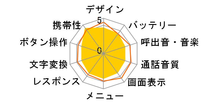 キッズケータイ F-03J