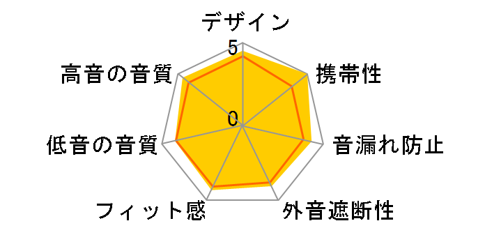 N_W SOLIDEGE FD7 HA-FD7