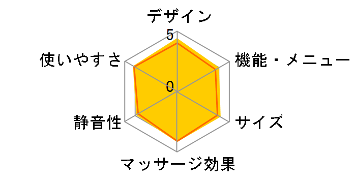 Dr.Air 3Dマッサージシートプレミアム MS-002