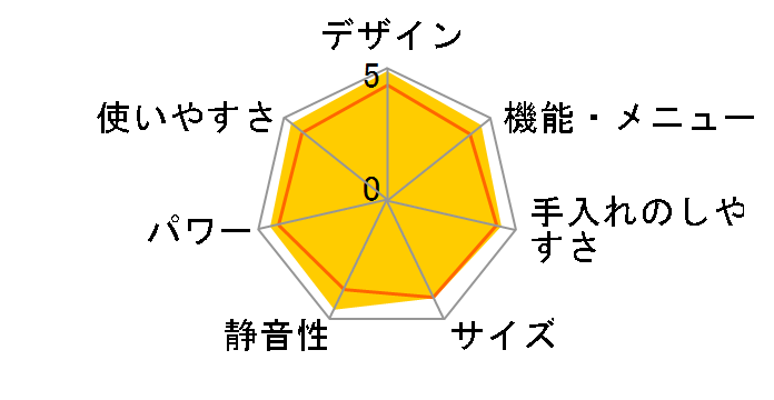 3つ星 ビストロ NE-BS804