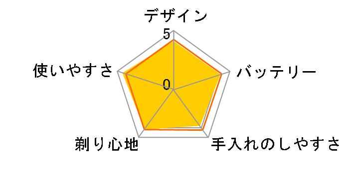 ラムダッシュ ES-LV7C