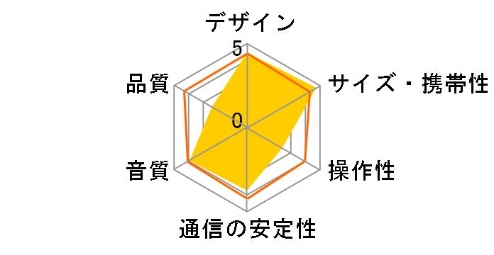 mode 3E-BSP3
