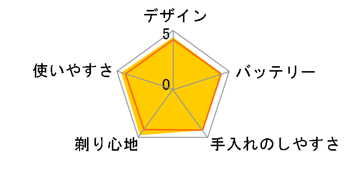 ラムダッシュ ES-CLV5C