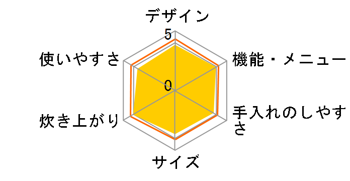 炊きたて JPH-A100