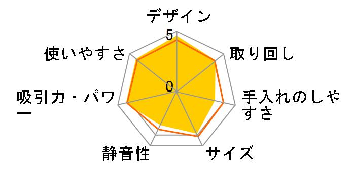 エルゴラピード・リチウム プレミアム ZB3324B