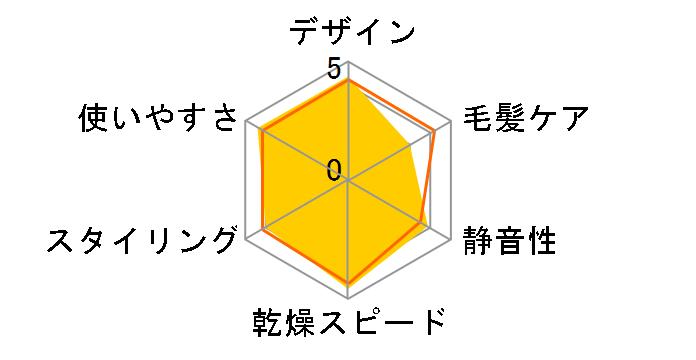イオニティ EH-NE59