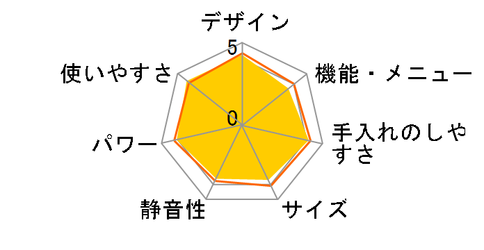 ヘルシオ グリエレンジ AX-HR2