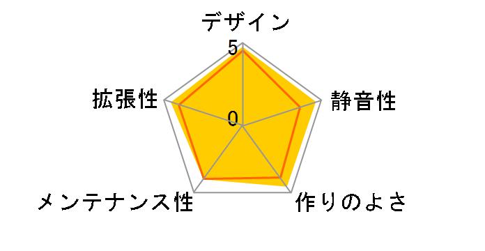Define R6 FD-CA-DEF-R6