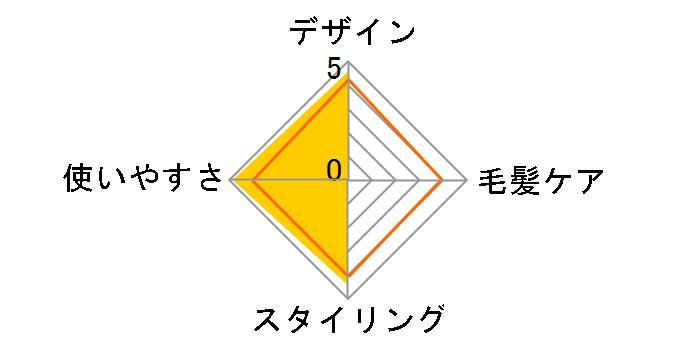 ストレートアイロン ナノケア EH-HS9A