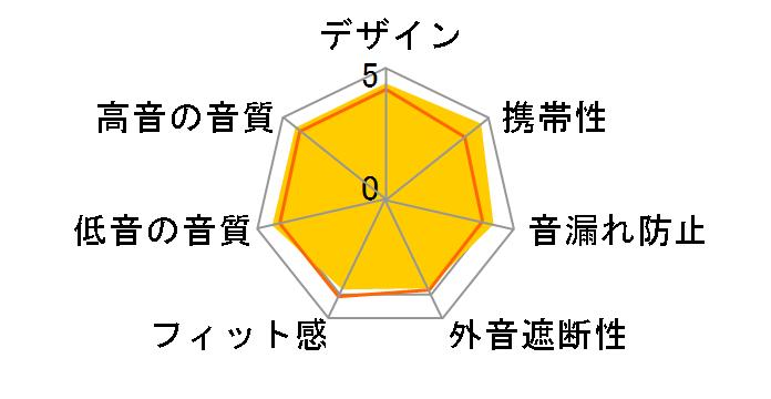 SE-CH3T