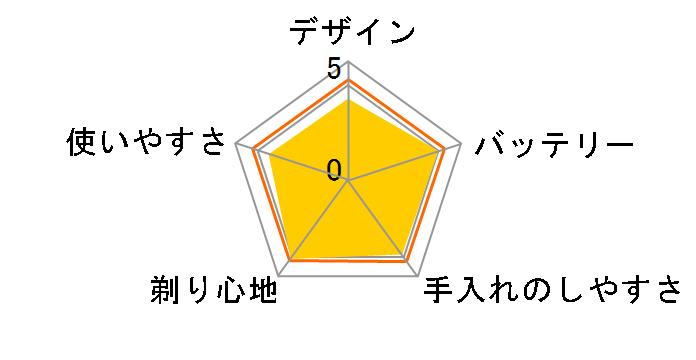 ロータリージーソード RM-LX7