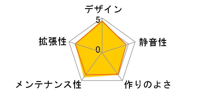 O11 Dynamic