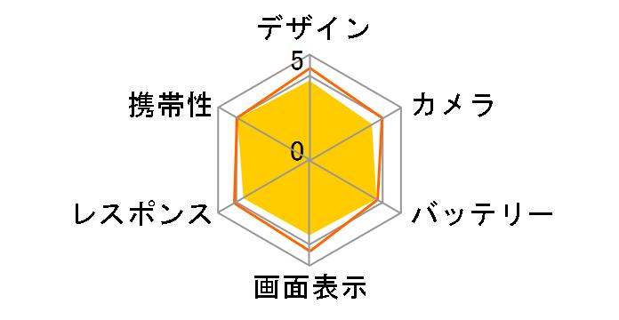 arrows Be F-04K docomo