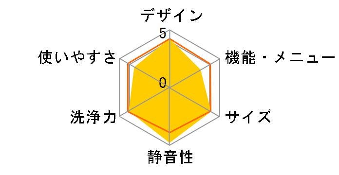 UW-S2