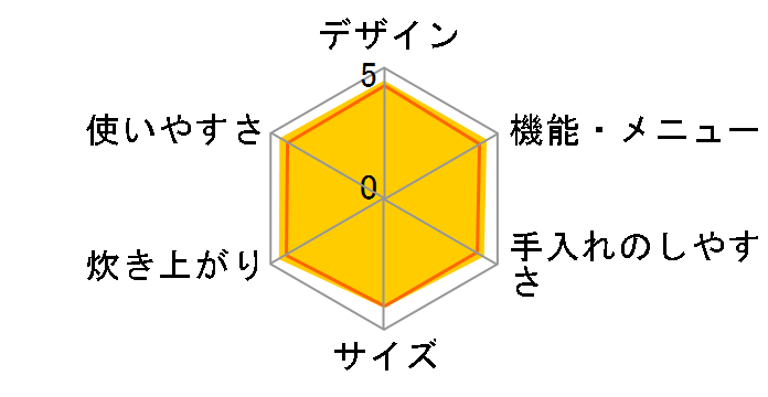 炎舞炊き NW-KA10