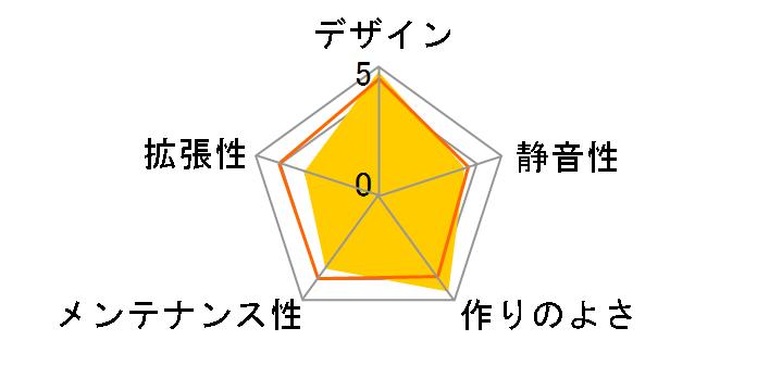 A1-RGB