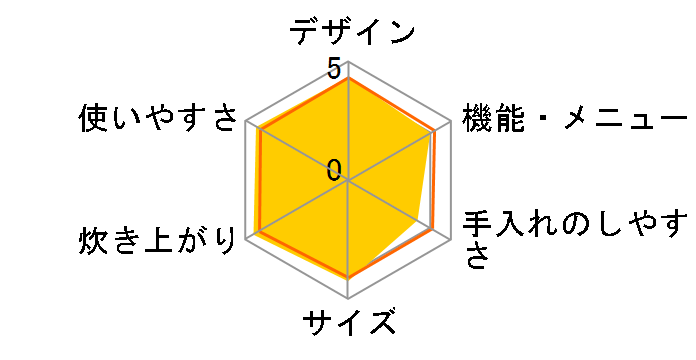 極め炊き NP-BH18
