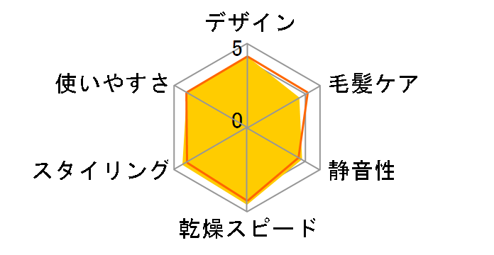 ナノケア EH-NA9A