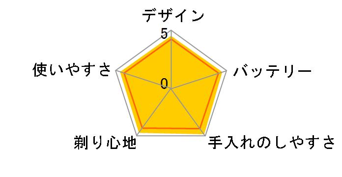 ラムダッシュ ES-LV7D