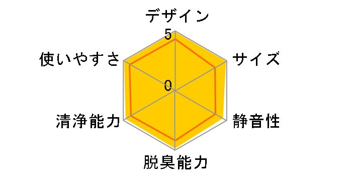 F-PXR55