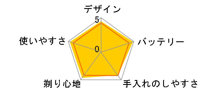 ラムダッシュ ES-CLV7D