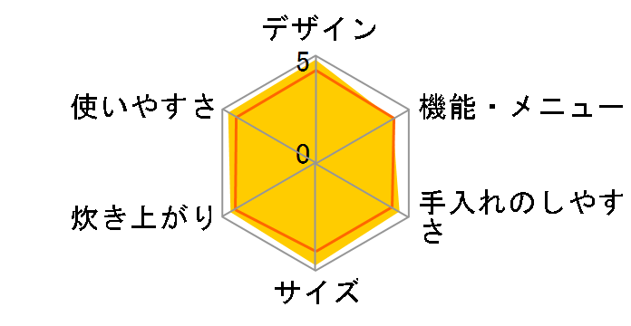 炊きたて JPD-A060