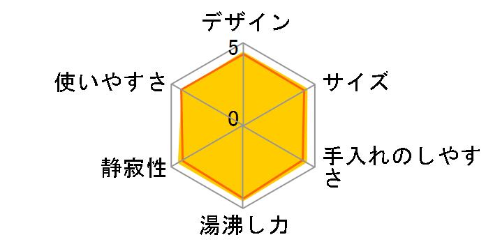 わく子 PCM-A080