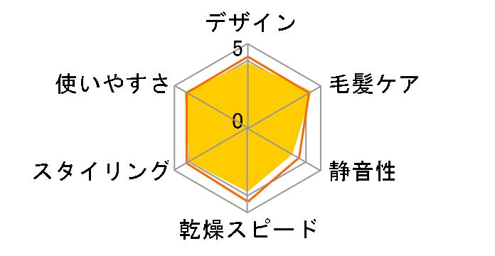 イオニティ EH-NE6A