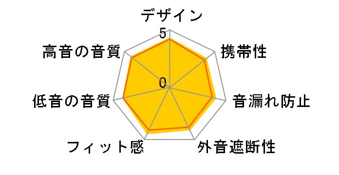 TE-D01b