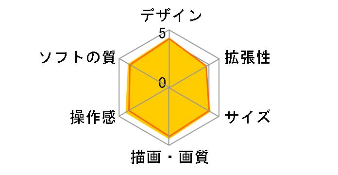 プレイステーション4 CUH-2200AB [500GB]