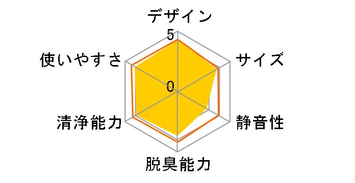 KI-JS50