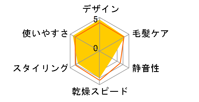 BD-E1