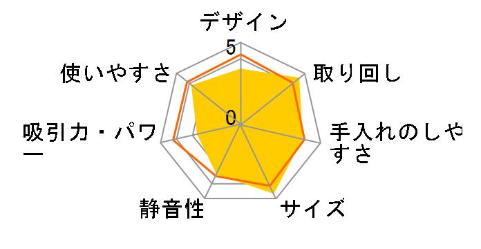 MC-SBU1F