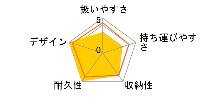 AttO type-C
