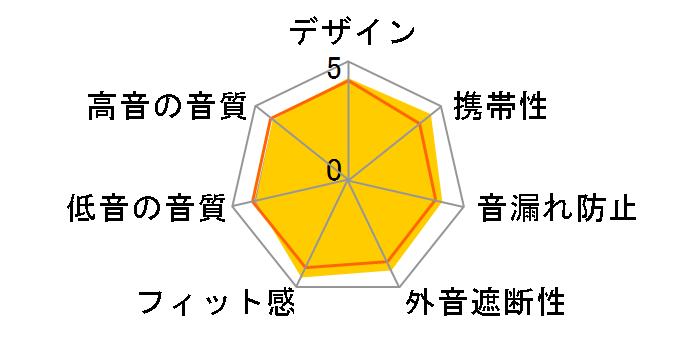 ST-XS2