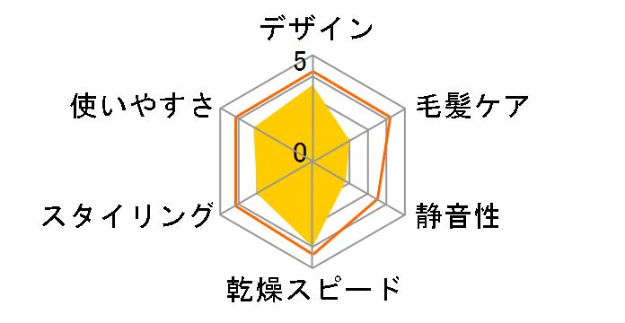 イオンケア HID-T600B