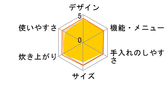 おどり炊き SR-PA109