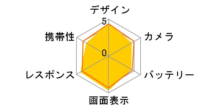 Xperia 1 SoftBank