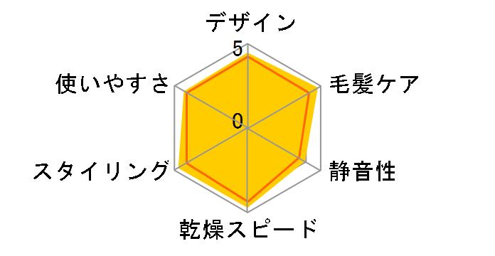 ナノケア EH-NA0B