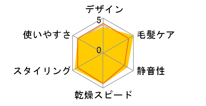 ナノケア EH-CNA0B